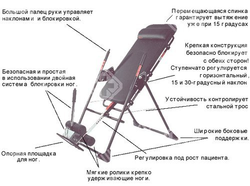 Инверсионный стол своими руками чертежи фото